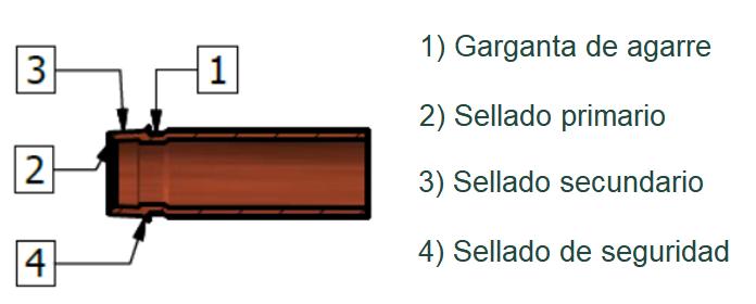 Detalle tubo